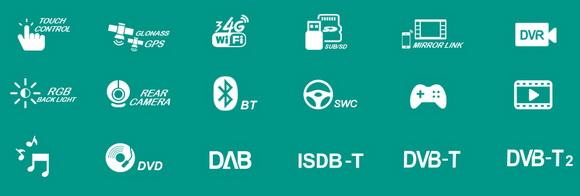 GPS, 4G, DVR, REAR back, Mirror Link, Bluetooth