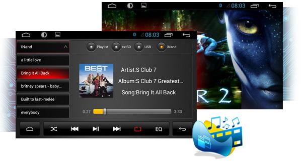 Audio/video formats